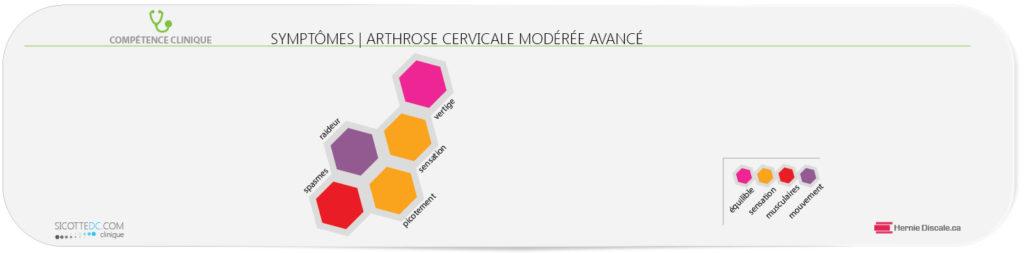 La liste des symptômes de l'arthrose cervicale modèrée avancé.
